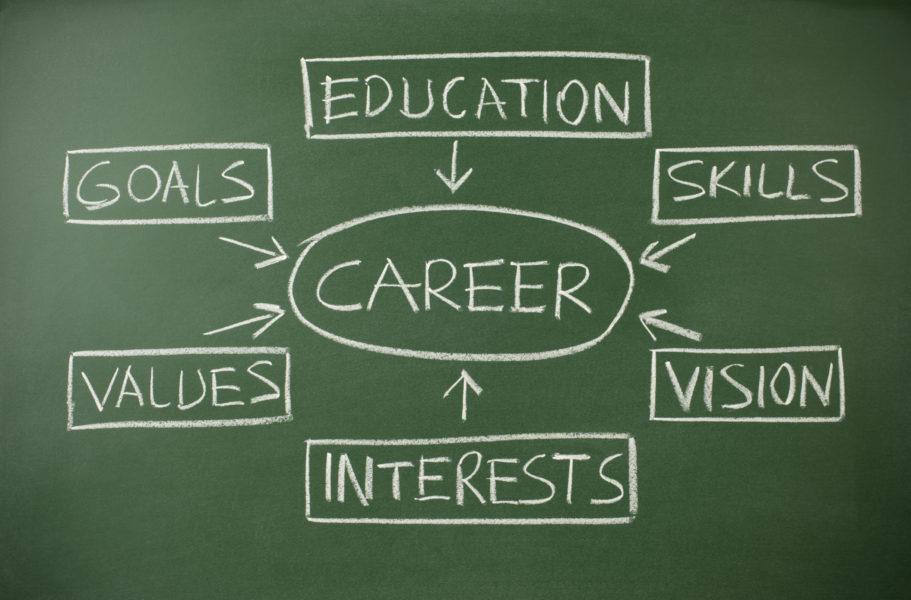 Quereinsteiger Job - der Weg zur neuen Karriere